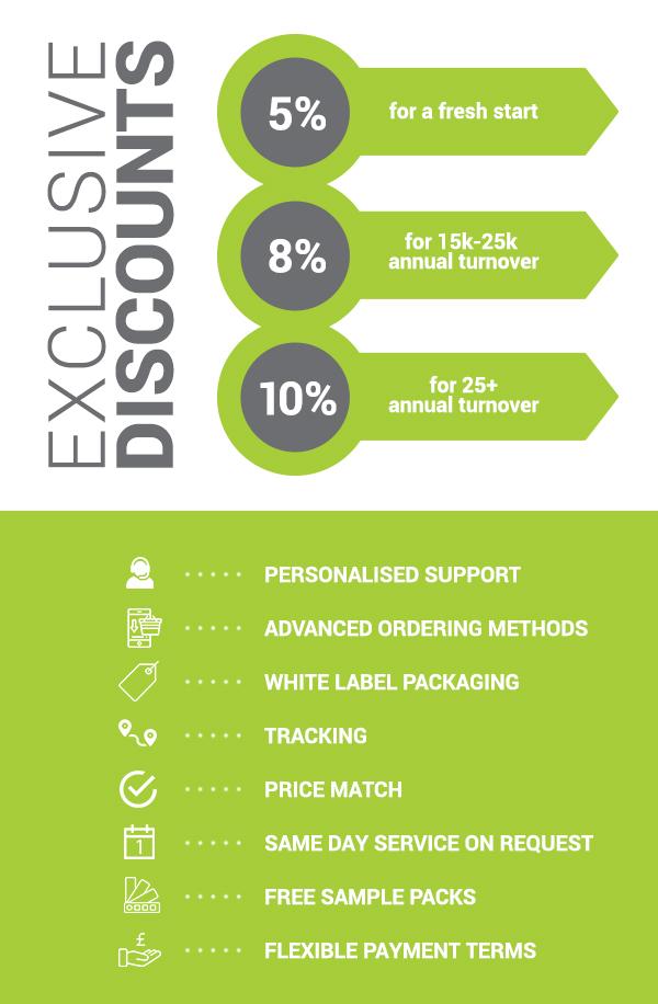Premium Program for Resellers